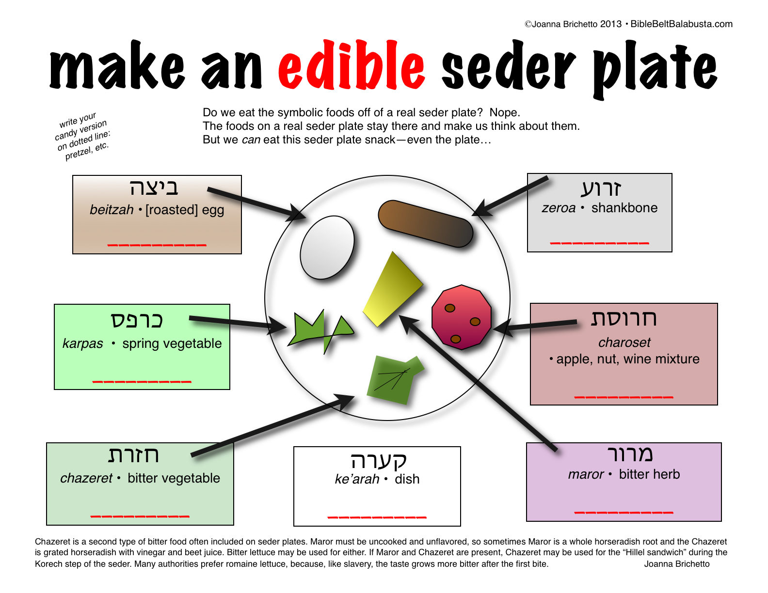 Passover Lessons Tes Teach
