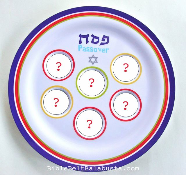 graphic about Printable Seder Plate known as Seder Plate Symbols: Wherever They Move Bible Belt Balabusta